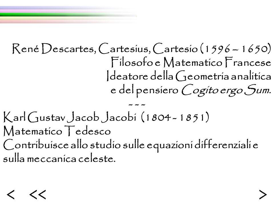 René Descartes, Cartesius, Cartesio (1596 – 1650) Filosofo e Matematico Francese Ideatore della Geometria analitica e del pensiero Cogito ergo Sum.