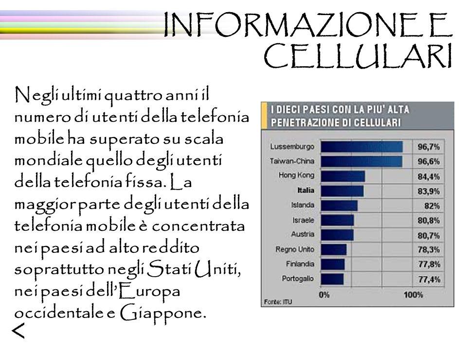 Negli ultimi quattro anni il numero di utenti della telefonia mobile ha superato su scala mondiale quello degli utenti della telefonia fissa. La maggi