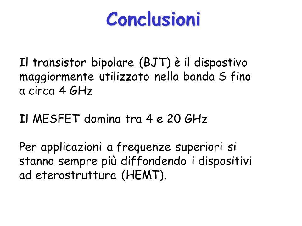 Conclusioni Il transistor bipolare (BJT) è il dispostivo maggiormente utilizzato nella banda S fino a circa 4 GHz Il MESFET domina tra 4 e 20 GHz Per