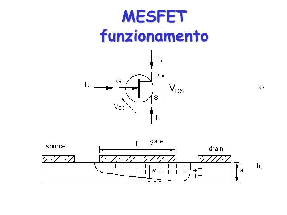 MESFET caratteristica di uscita