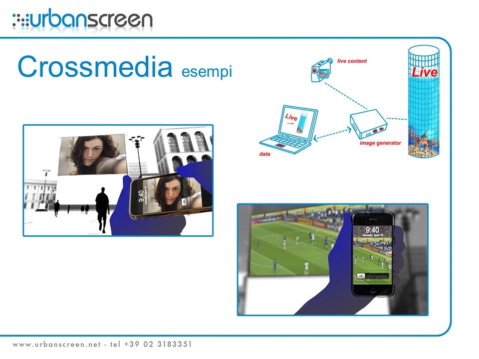 Crossmedia esempi