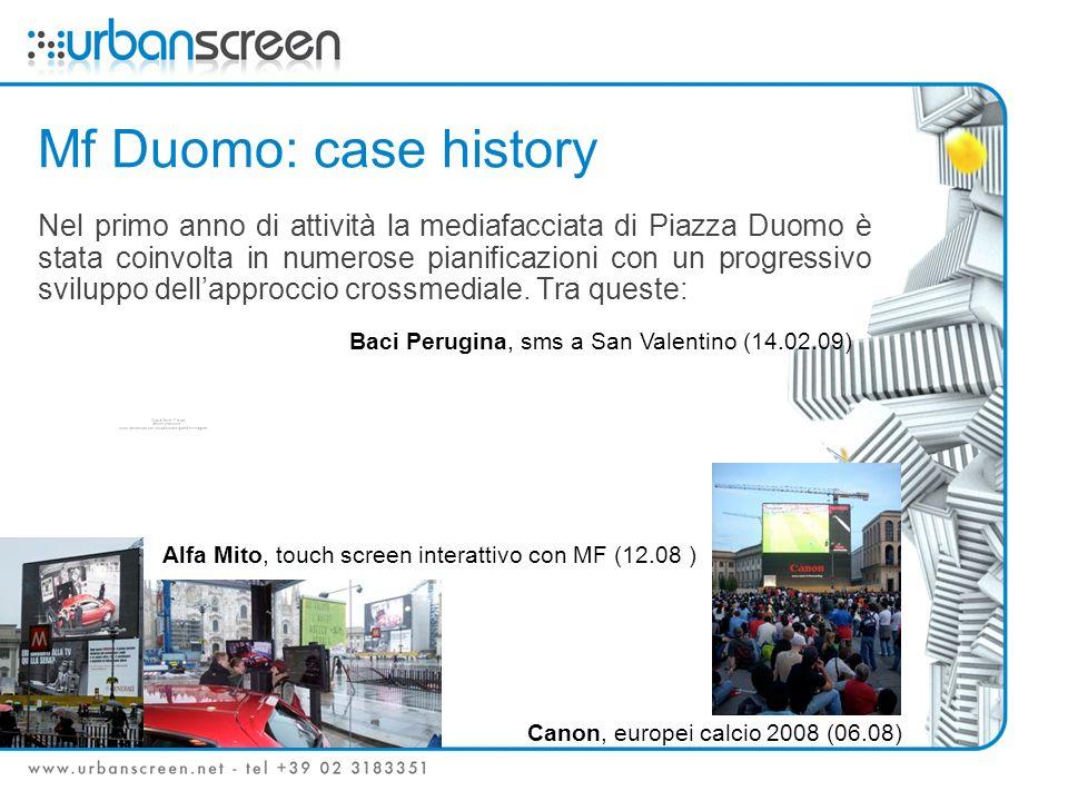 Mf Duomo: case history Nel primo anno di attività la mediafacciata di Piazza Duomo è stata coinvolta in numerose pianificazioni con un progressivo sviluppo dellapproccio crossmediale.