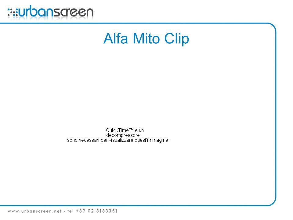 Alfa Mito Clip