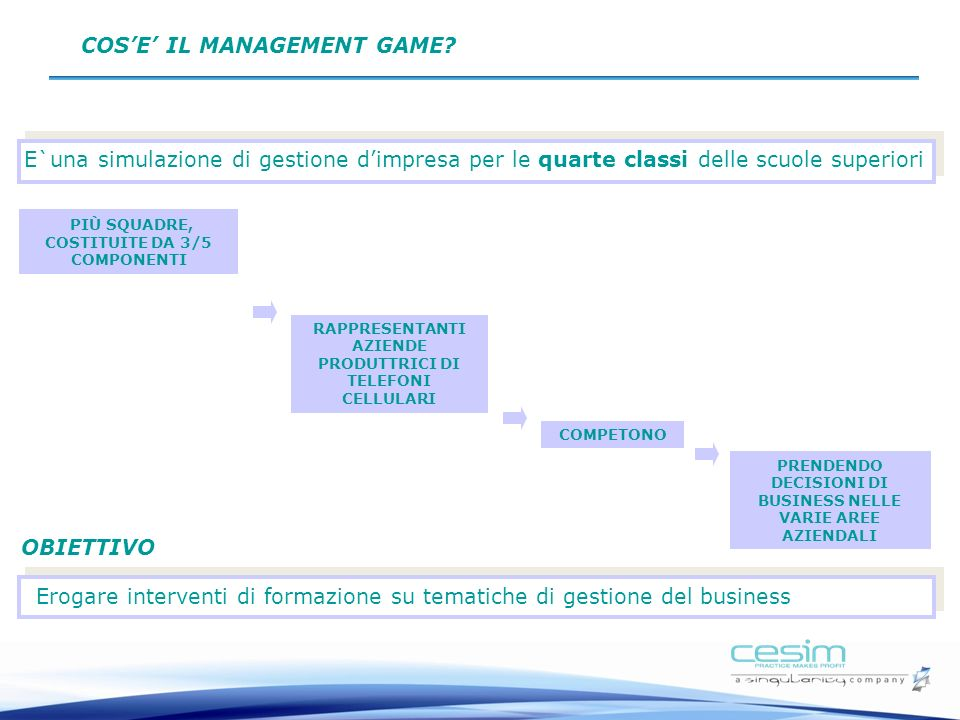 Il Management Game COSE IL MANAGEMENT GAME.