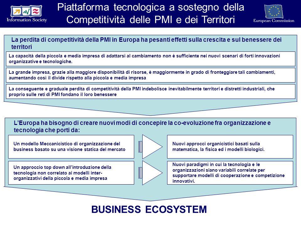 Piattaforma tecnologica a sostegno della Competitività delle PMI e dei Territori La conseguente e graduale perdita di competitività della PMI indebolisce inevitabilmente territori e distretti industriali, che proprio sulle reti di PMI fondano il loro benessere La capacità della piccola e media impresa di adattarsi al cambiamento non è sufficiente nei nuovi scenari di forti innovazioni organizzative e tecnologiche.