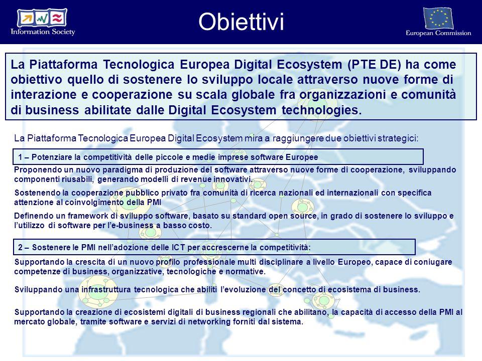 Obiettivi La Piattaforma Tecnologica Europea Digital Ecosystem (PTE DE) ha come obiettivo quello di sostenere lo sviluppo locale attraverso nuove forme di interazione e cooperazione su scala globale fra organizzazioni e comunità di business abilitate dalle Digital Ecosystem technologies.