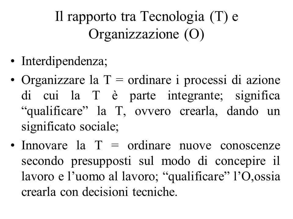 Il rapporto tra Tecnologia (T) e Organizzazione (O) Interdipendenza; Organizzare la T = ordinare i processi di azione di cui la T è parte integrante;
