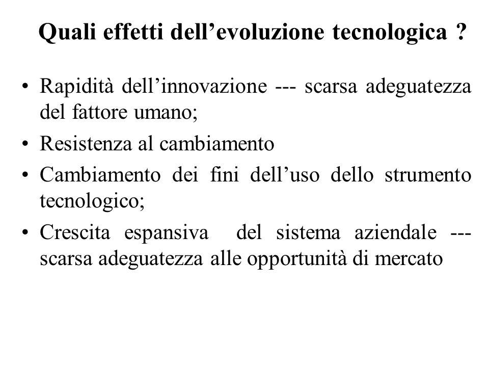 Quali effetti dellevoluzione tecnologica ? Rapidità dellinnovazione --- scarsa adeguatezza del fattore umano; Resistenza al cambiamento Cambiamento de