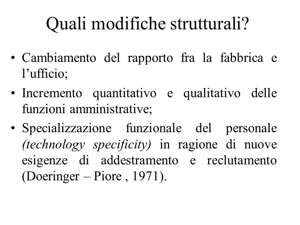 Quali modifiche strutturali? Cambiamento del rapporto fra la fabbrica e lufficio; Incremento quantitativo e qualitativo delle funzioni amministrative;