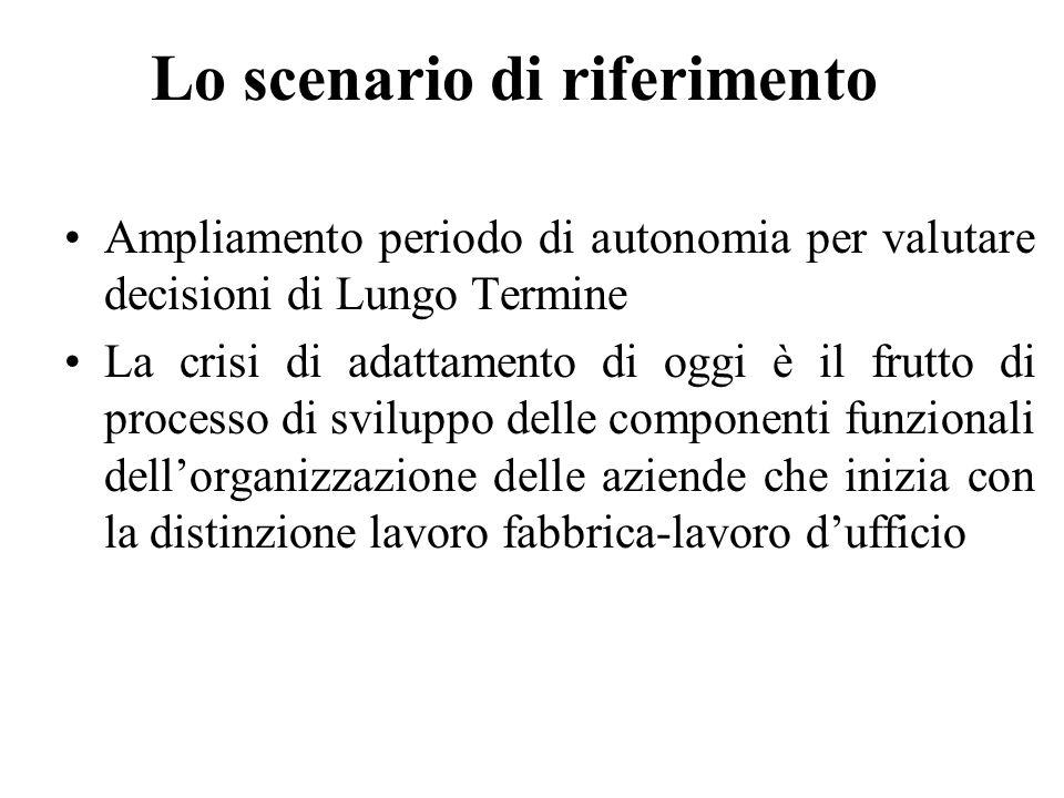 Lo scenario di riferimento Ampliamento periodo di autonomia per valutare decisioni di Lungo Termine La crisi di adattamento di oggi è il frutto di pro