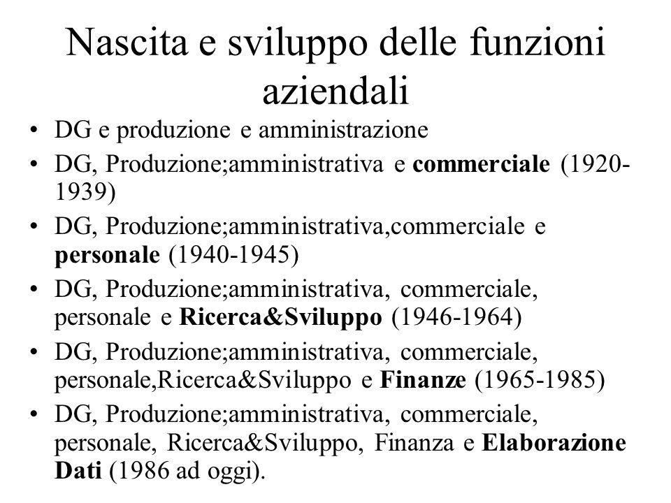 Nascita e sviluppo delle funzioni aziendali DG e produzione e amministrazione DG, Produzione;amministrativa e commerciale (1920- 1939) DG, Produzione;