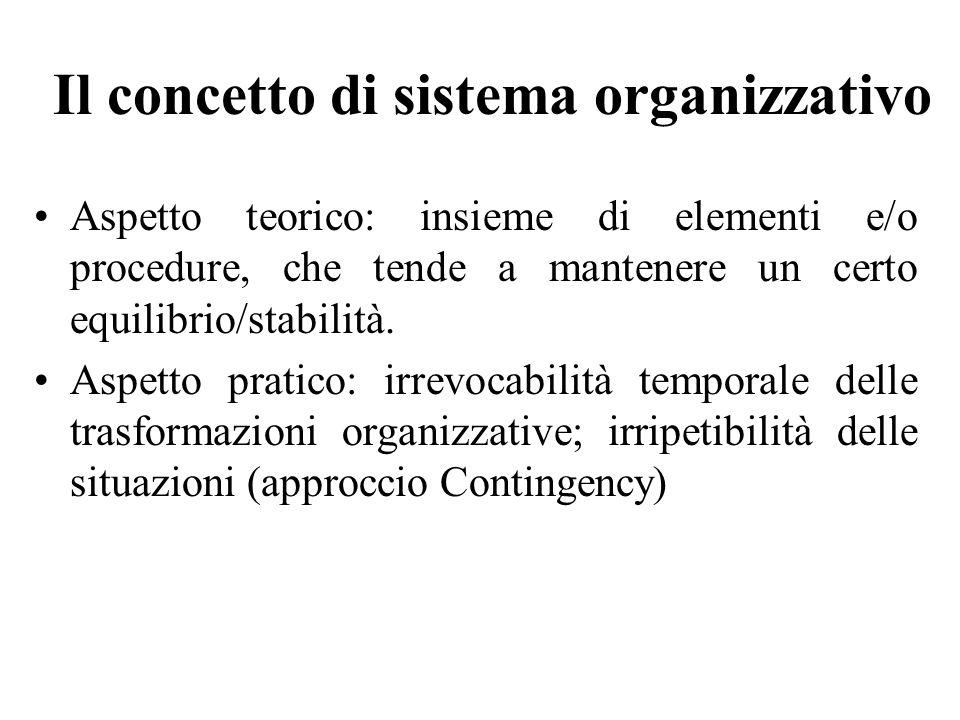 Il concetto di sistema organizzativo Aspetto teorico: insieme di elementi e/o procedure, che tende a mantenere un certo equilibrio/stabilità. Aspetto