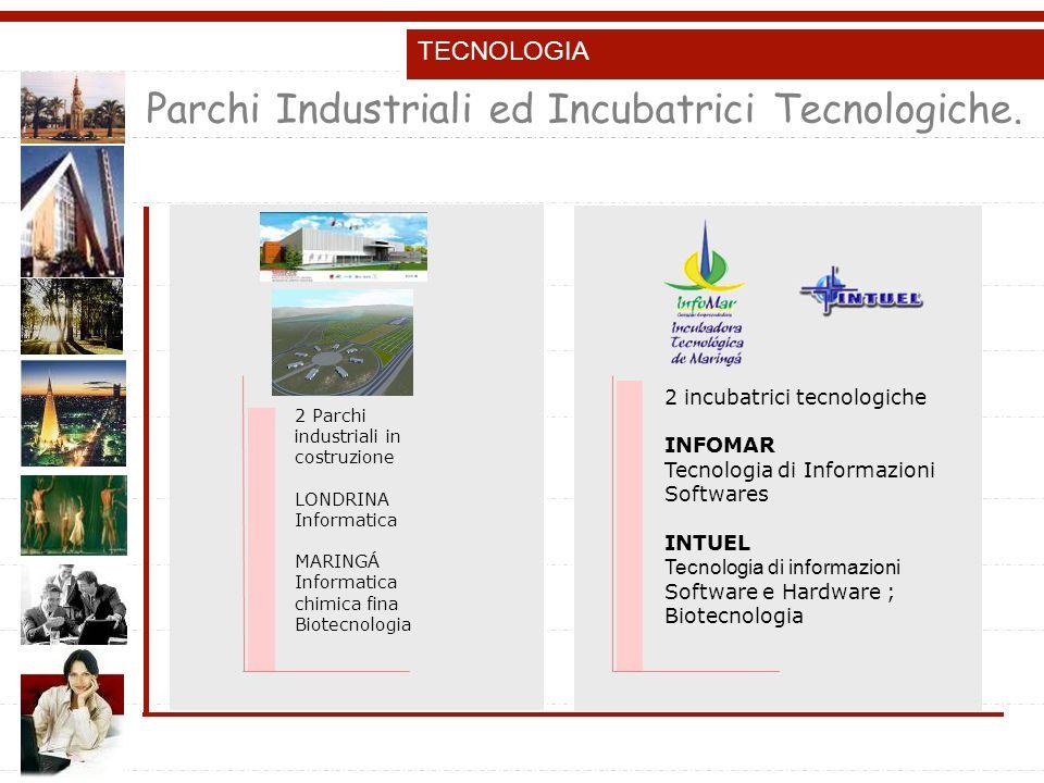 TECNOLOGIA Parchi Industriali ed Incubatrici Tecnologiche.