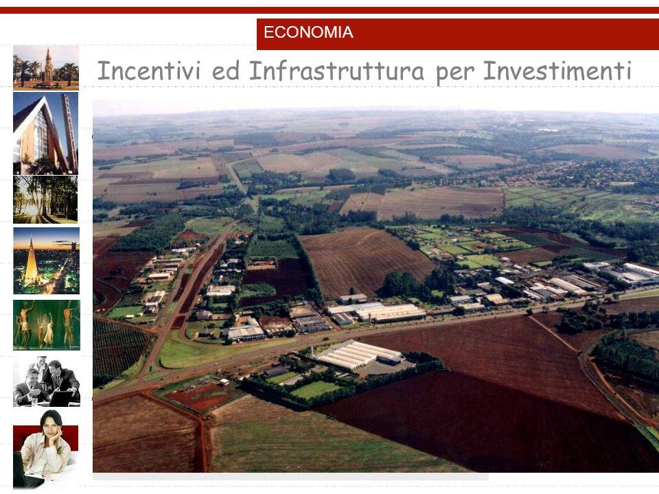 ECONOMIA Incentivi ed Infrastruttura per Investimenti