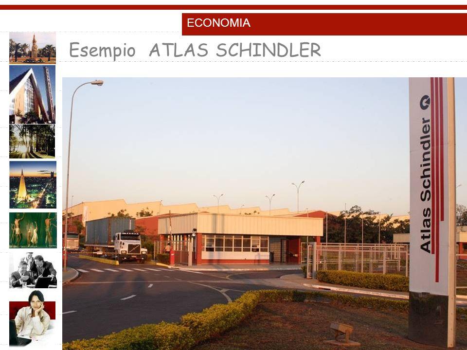 ECONOMIA Esempio ATLAS SCHINDLER