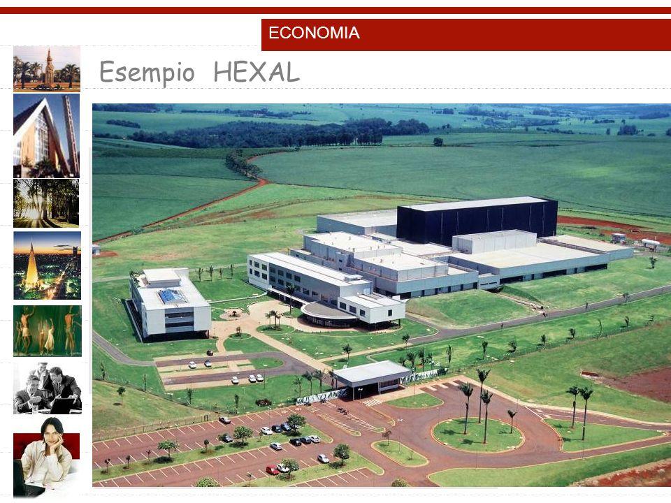 ECONOMIA Esempio HEXAL