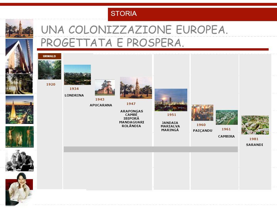 STORIA UNA COLONIZZAZIONE EUROPEA.PROGETTATA E PROSPERA.