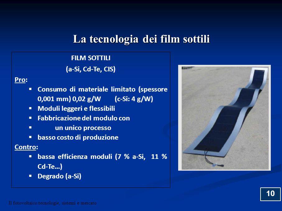 10 FILM SOTTILI (a-Si, Cd-Te, CIS) Pro: Consumo di materiale limitato (spessore 0,001 mm) 0,02 g/W (c-Si: 4 g/W) Moduli leggeri e flessibili Fabbricaz