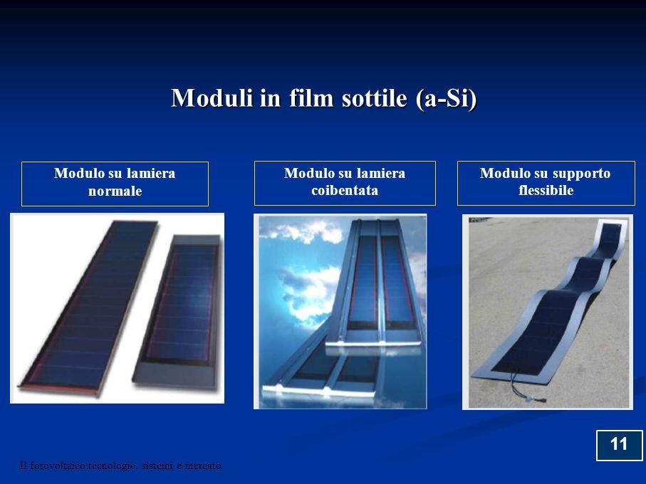 11 Modulo su lamiera normale Modulo su lamiera coibentata Modulo su supporto flessibile Moduli in film sottile (a-Si) Il fotovoltaico:tecnologie, sist