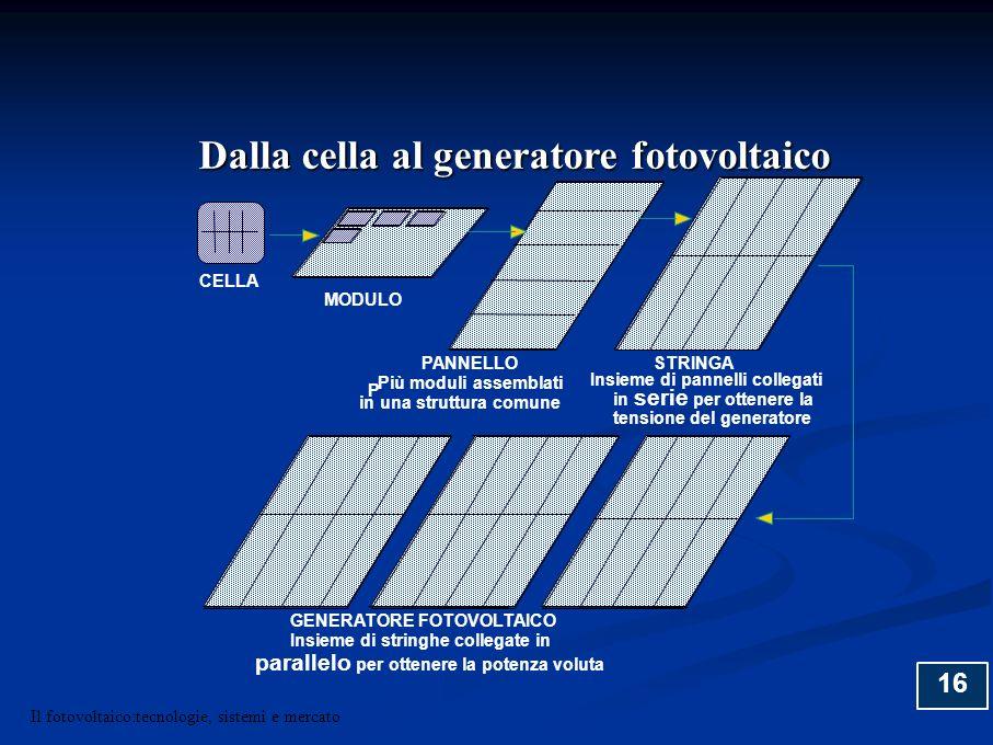 16 Dalla cella al generatore fotovoltaico CELLA MODULO PANNELLOSTRINGA GENERATORE FOTOVOLTAICO P Più moduli assemblati in una struttura comune Insieme