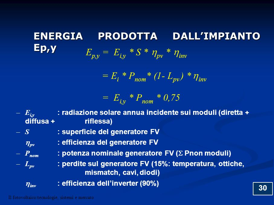 30 ENERGIA PRODOTTA DALLIMPIANTO Ep,y –E i,y : radiazione solare annua incidente sui moduli (diretta + diffusa + riflessa) –S : superficie del generat