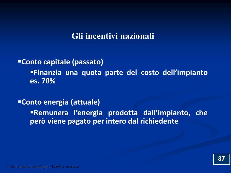 37 Conto capitale (passato) Finanzia una quota parte del costo dellimpianto es. 70% Conto energia (attuale) Remunera lenergia prodotta dallimpianto, c