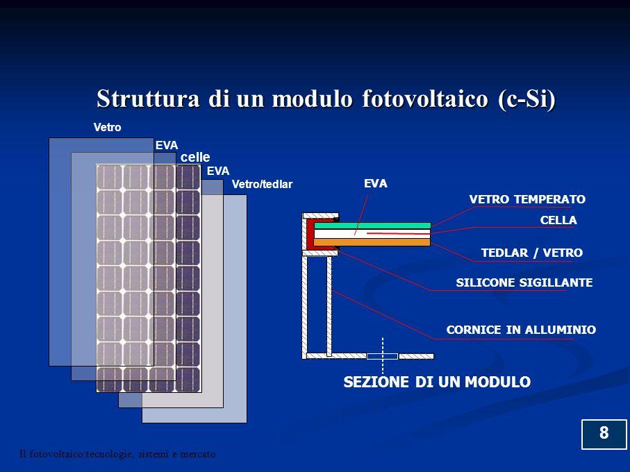 9 Moduli fotovoltaici al silicio cristallino MODULO AL SILICIO MONOCRISTALLINO MODULO AL SILICIO POLICRISTALLINO Il fotovoltaico:tecnologie, sistemi e mercato