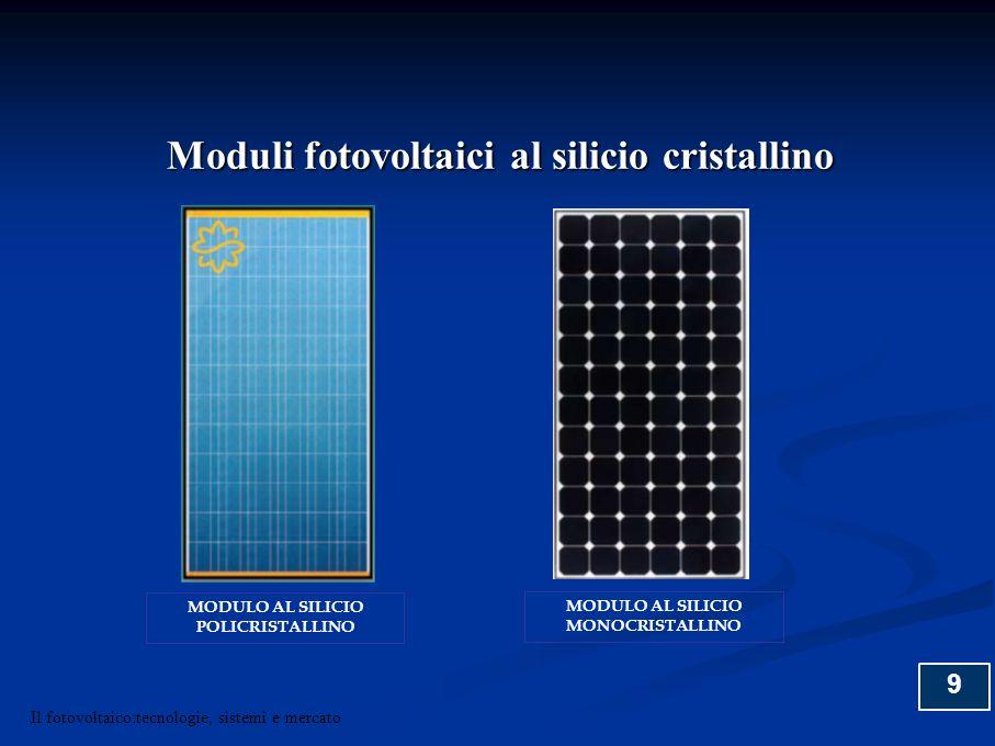 30 ENERGIA PRODOTTA DALLIMPIANTO Ep,y –E i,y : radiazione solare annua incidente sui moduli (diretta + diffusa + riflessa) –S : superficie del generatore FV pv : efficienza del generatore FV –P nom : potenza nominale generatore FV ( Pnon moduli) –L pv : perdite sul generatore FV (15%: temperatura, ottiche, mismatch, cavi,diodi) inv : efficienza dellinverter (90%) = E i *P nom *(1-L pv ) * inv E p,y = E i,y * S * pv * inv = E i,y *P nom * 0,75 Il fotovoltaico:tecnologie, sistemi e mercato