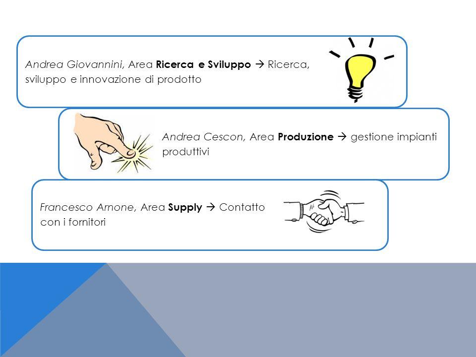 Andrea Giovannini, Area Ricerca e Sviluppo Ricerca, sviluppo e innovazione di prodotto Andrea Cescon, Area Produzione gestione impianti produttivi Francesco Arnone, Area Supply Contatto con i fornitori