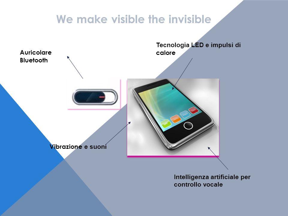 Auricolare Bluetooth Intelligenza artificiale per controllo vocale Vibrazione e suoni Tecnologia LED e impulsi di calore We make visible the invisible