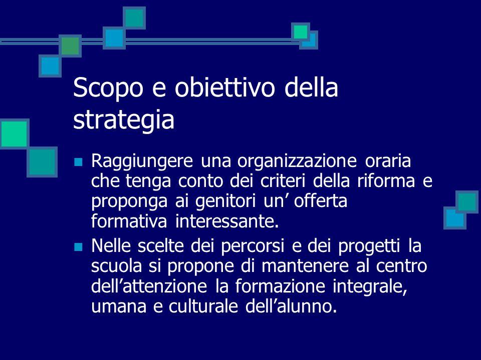 Scopo e obiettivo della strategia Raggiungere una organizzazione oraria che tenga conto dei criteri della riforma e proponga ai genitori un offerta formativa interessante.