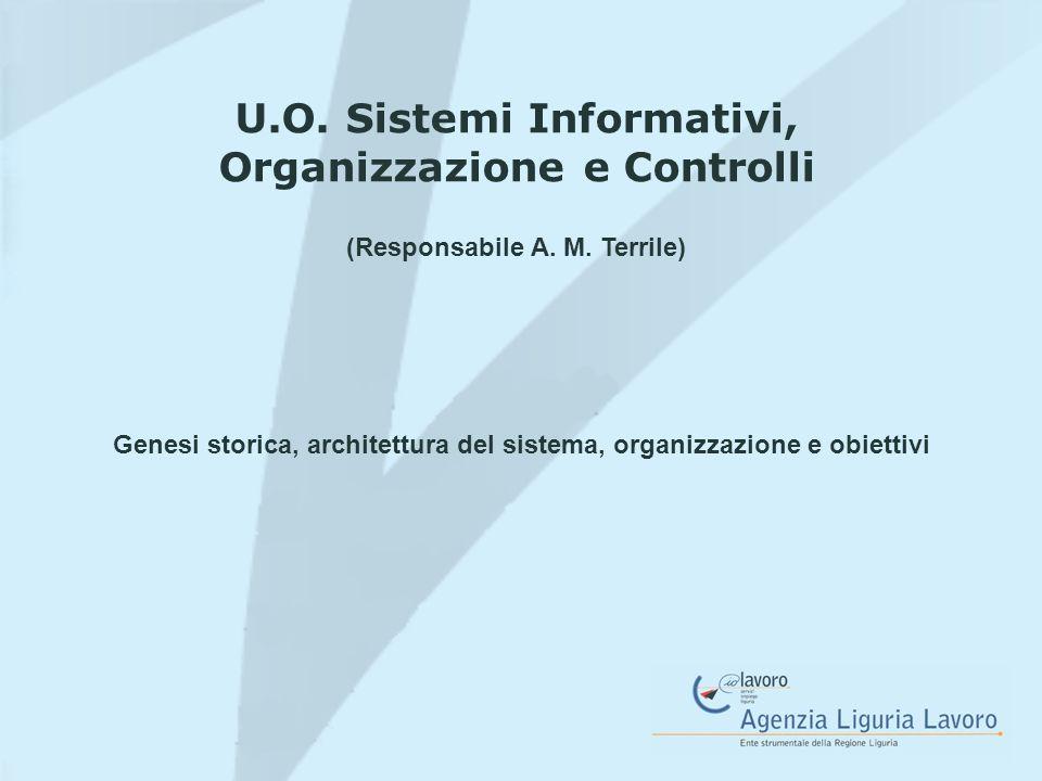 U.O. Sistemi Informativi, Organizzazione e Controlli (Responsabile A. M. Terrile) Genesi storica, architettura del sistema, organizzazione e obiettivi