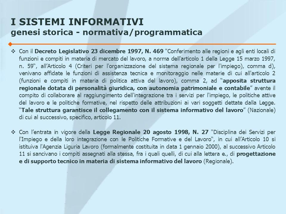 I SISTEMI INFORMATIVI genesi storica - normativa/programmatica Con il Decreto Legislativo 23 dicembre 1997, N. 469
