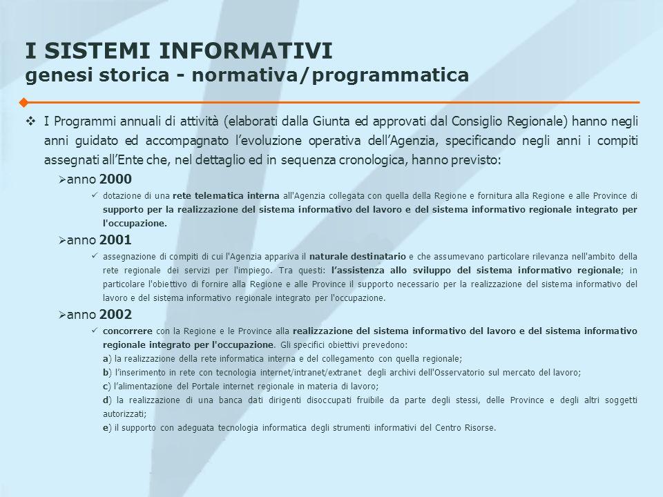 I SISTEMI INFORMATIVI genesi storica - normativa/programmatica I Programmi annuali di attività (elaborati dalla Giunta ed approvati dal Consiglio Regi