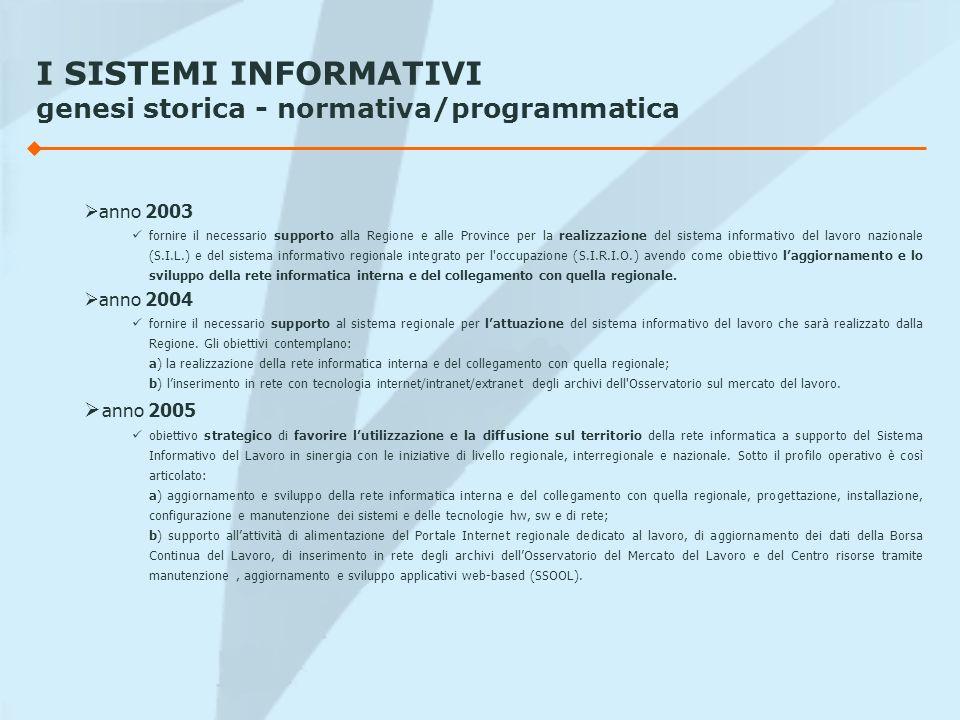 I SISTEMI INFORMATIVI genesi storica - normativa/programmatica anno 2006 obiettivo prioritario di supportare il sistema regionale nella realizzazione e nello sviluppo del Sistema Informativo del Lavoro.
