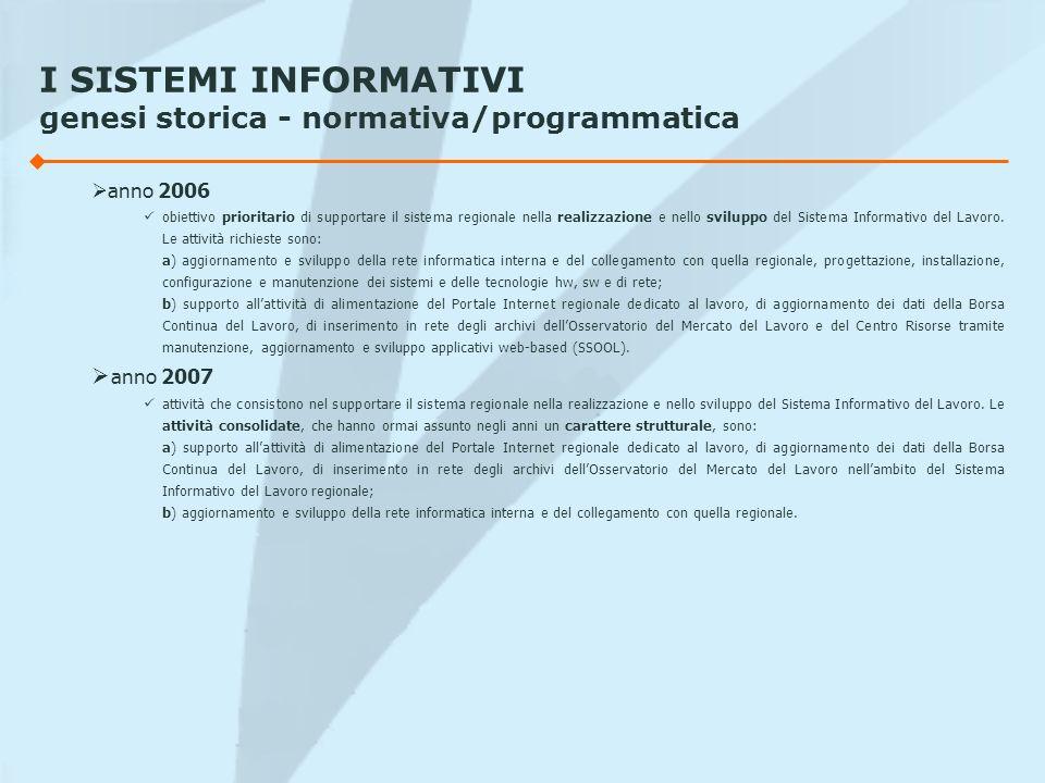 I SISTEMI INFORMATIVI obiettivi 2008 Cooperazione di sistema Contribuire, per le parti di competenza, a favorire lo sviluppo integrato sul territorio regionale delle tecnologie dellinformazione e della comunicazione attraverso la fattiva collaborazione con i soggetti del Sistema Informativo Integrato Regionale (SIIR).