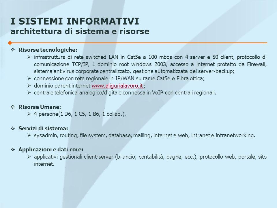 I SISTEMI INFORMATIVI architettura di sistema e risorse Risorse tecnologiche: infrastruttura di rete switched LAN in Cat5e a 100 mbps con 4 server e 5