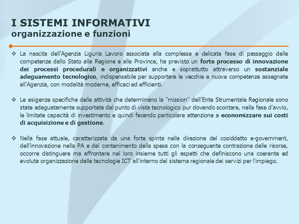 I SISTEMI INFORMATIVI organizzazione e funzioni La nascita dellAgenzia Liguria Lavoro associata alla complessa e delicata fase di passaggio delle comp