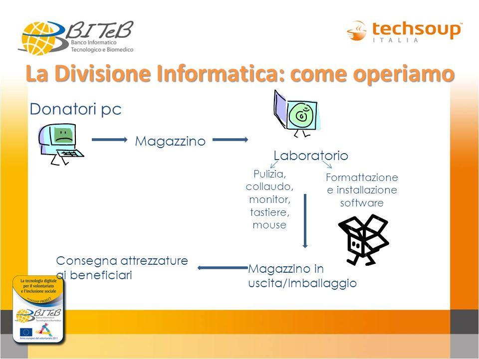 La Divisione Informatica: come operiamo Donatori pc Magazzino Laboratorio Formattazione e installazione software Magazzino in uscita/Imballaggio Puliz