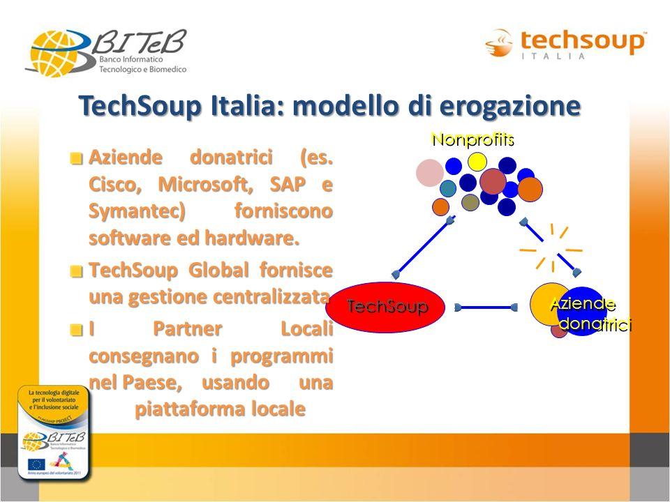 TechSoup Nonprofits Aziende donatrici Aziende donatrici (es. Cisco, Microsoft, SAP e Symantec) forniscono software ed hardware. TechSoup Global fornis