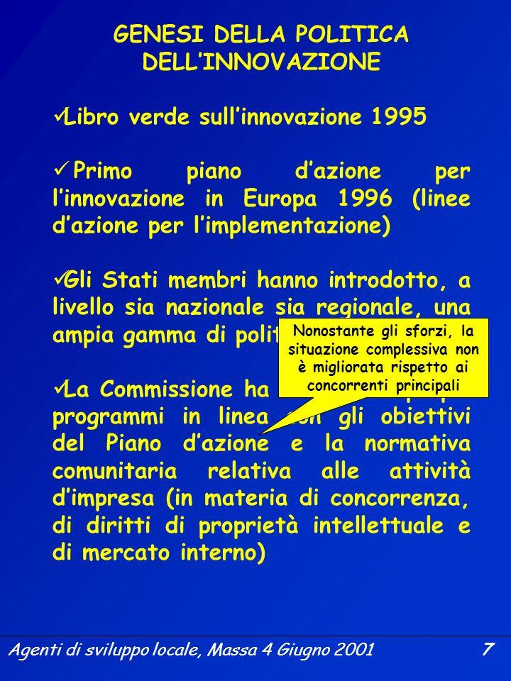 Agenti di sviluppo locale, Massa 4 Giugno 2001 6 Il nuovo programma quadro pluriennale 2002-2006 per la ricerca, lo sviluppo tecnologico e proposto da