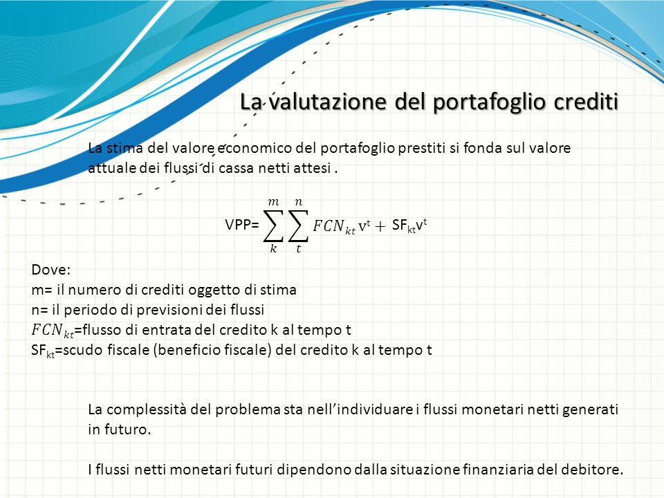 La valutazione del portafoglio crediti La stima del valore economico del portafoglio prestiti si fonda sul valore attuale dei flussi di cassa netti attesi.