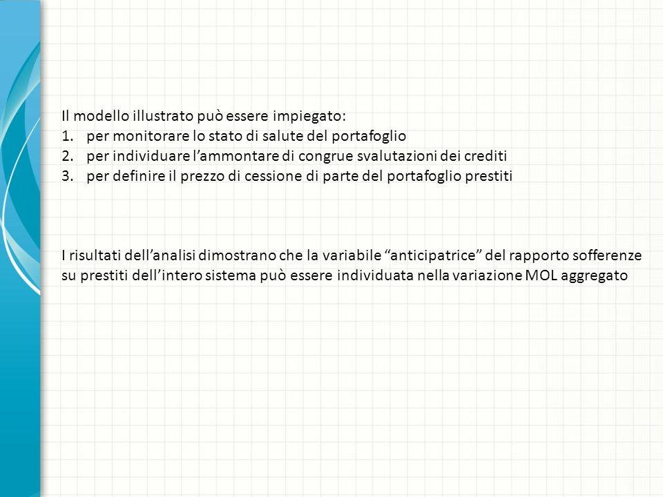 Il modello illustrato può essere impiegato: 1.per monitorare lo stato di salute del portafoglio 2.per individuare lammontare di congrue svalutazioni dei crediti 3.per definire il prezzo di cessione di parte del portafoglio prestiti I risultati dellanalisi dimostrano che la variabile anticipatrice del rapporto sofferenze su prestiti dellintero sistema può essere individuata nella variazione MOL aggregato