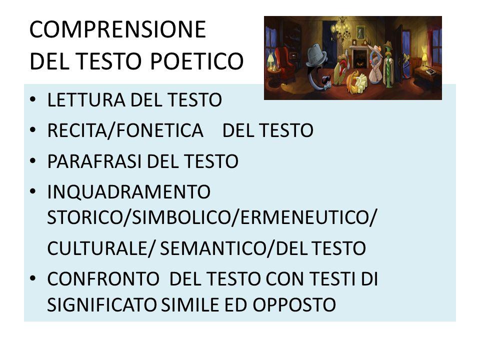 COMPRENSIONE DEL TESTO POETICO LETTURA DEL TESTO RECITA/FONETICA DEL TESTO PARAFRASI DEL TESTO INQUADRAMENTO STORICO/SIMBOLICO/ERMENEUTICO/ CULTURALE/