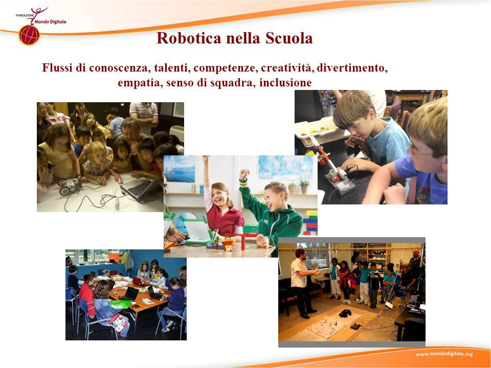 Robotica nella Scuola Flussi di conoscenza, talenti, competenze, creatività, divertimento, empatia, senso di squadra, inclusione