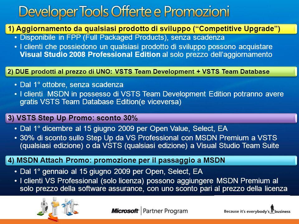 11 luca.DeAngelis@microsoft.com 1) Aggiornamento da qualsiasi prodotto di sviluppo (Competitive Upgrade) Disponibile in FPP (Full Packaged Products),