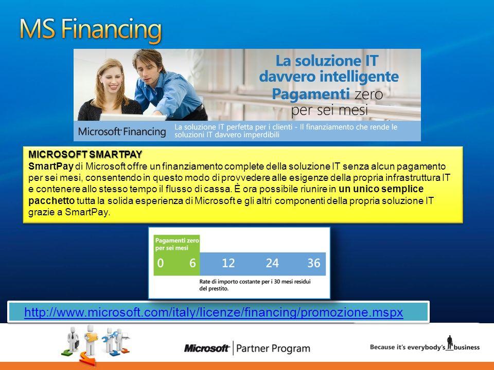 13 luca.DeAngelis@microsoft.com MICROSOFT SMARTPAY SmartPay di Microsoft offre un finanziamento complete della soluzione IT senza alcun pagamento per