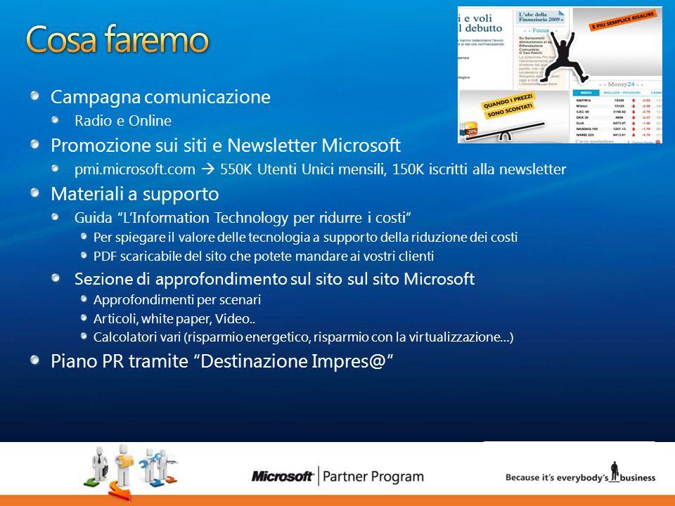 14 luca.DeAngelis@microsoft.com Campagna comunicazione Radio e Online Promozione sui siti e Newsletter Microsoft pmi.microsoft.com 550K Utenti Unici m