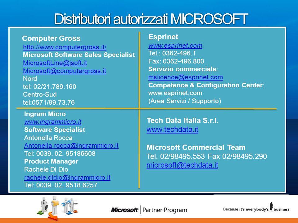 19 luca.DeAngelis@microsoft.com Distributori autorizzati MICROSOFT Computer Gross http://www.computergross.it/ Microsoft Software Sales Specialist Mic