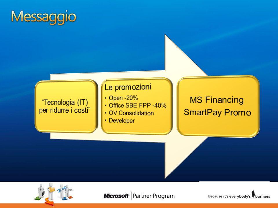 18 luca.DeAngelis@microsoft.com Essere il riferimento per il cliente Aiuto nella gestione (valutazione) del software installato Vendita software & relativi servizi di consulenza Valutare le opportunità di vendite aggiuntive (up-sell) Rafforzare la relazione con il cliente per futuri acquisti Cosa fare.